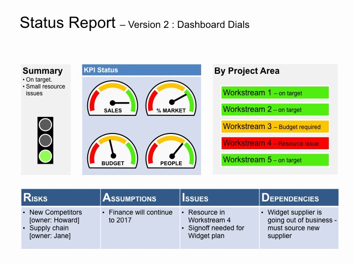 Project Progress Report Template Fresh Keynote Status Template Clear & Successful Status Reports