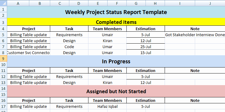 Project Progress Report Template Inspirational Weekly Project Status Report Template