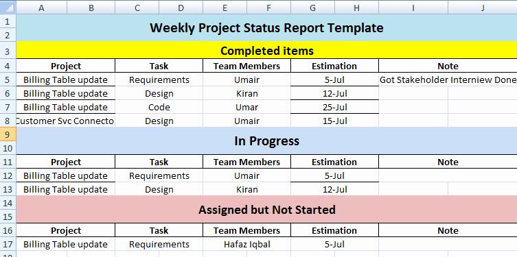 Project Progress Report Template Inspirational Weekly Project Status Report Template