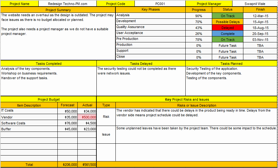 Project Progress Report Template Luxury Project Status Report Template Free Project Management