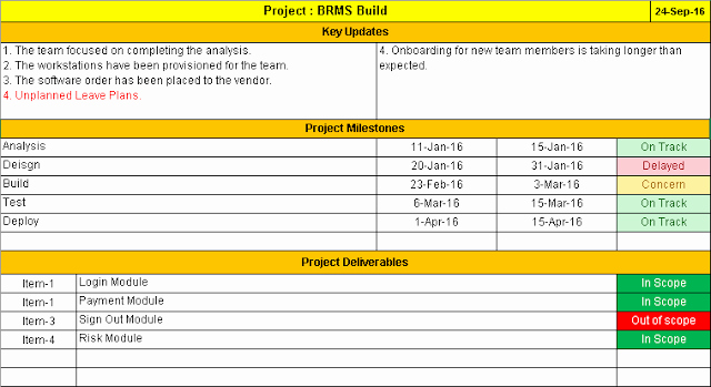 Project Progress Report Template Unique Project Status Report Template Free Downloads 11 Samples