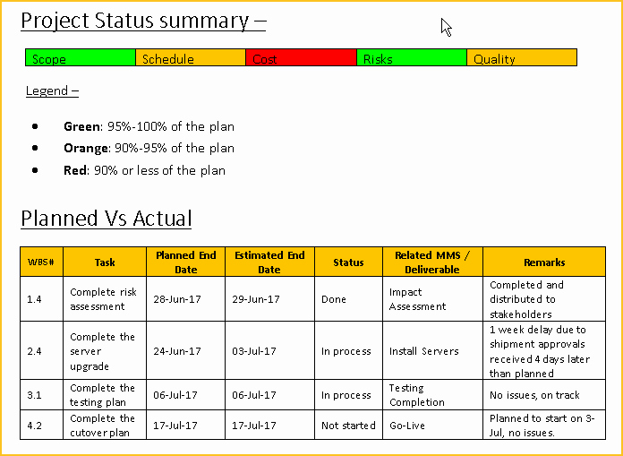 Project Report Template Word Lovely Project Status Report Template Free Downloads 13 Samples