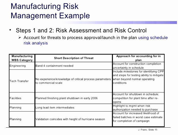 Project Risk assessment Template Awesome Project Risk assessment Template to Pin On