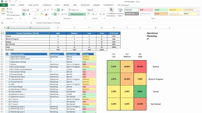 Project Risk assessment Template Luxury 79 Best Images About 0810 Microsoft Excel