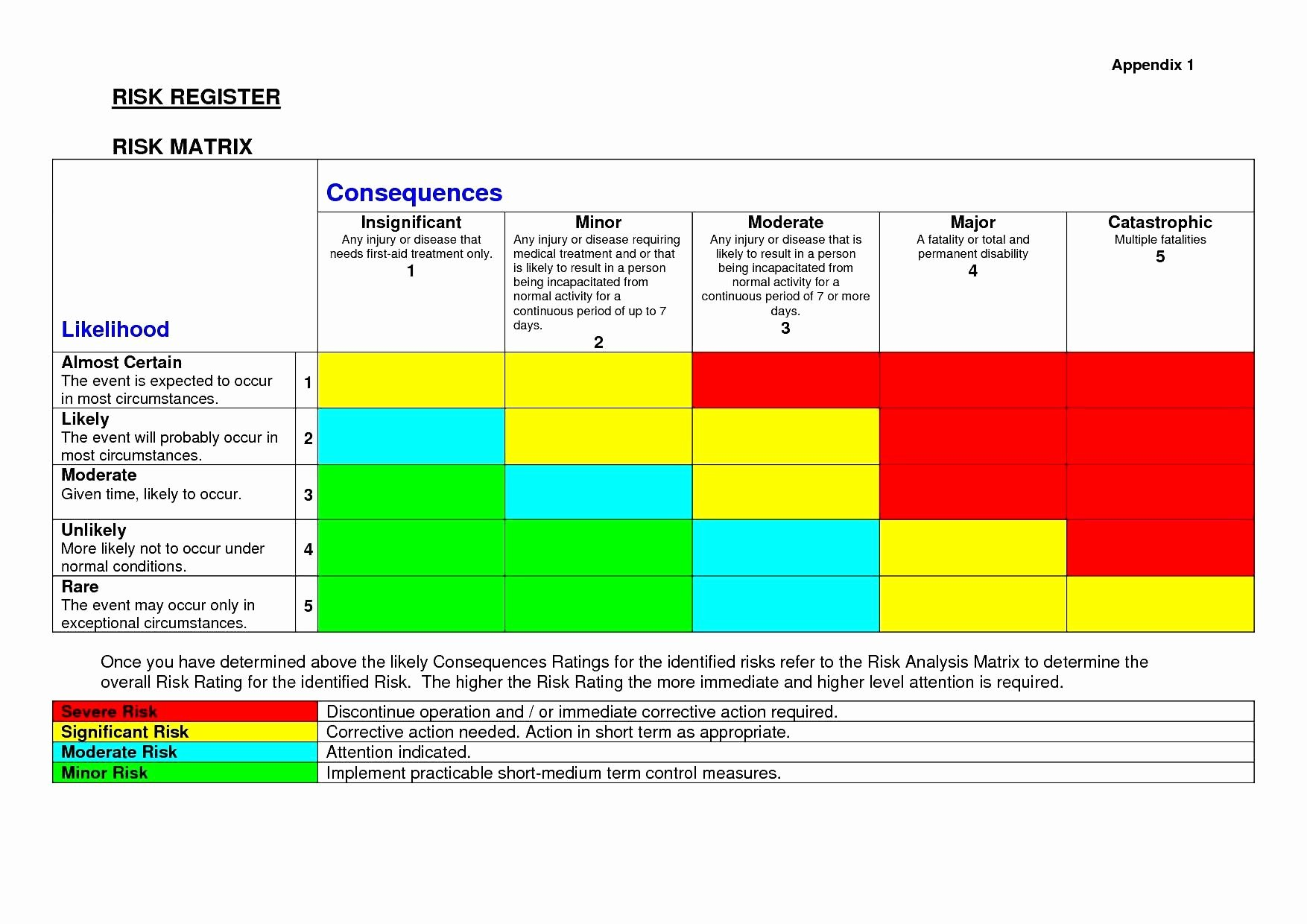 Project Risk assessment Template Luxury Risk assessment Matrix Template Excel Besttemplate123