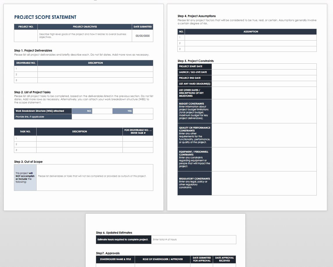 Project Scope Statement Template Beautiful Project Scope Management for Professionals