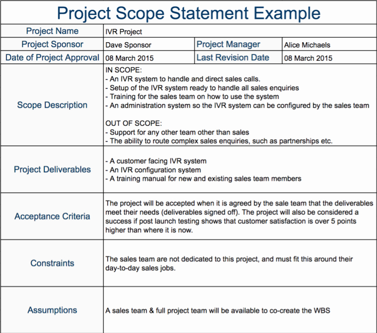 Project Scope Statement Template Inspirational Project Scope Document