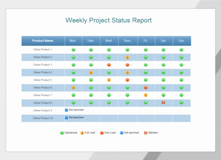 Project Status Powerpoint Template Inspirational Weekly Project Status Report Template Powerpoint