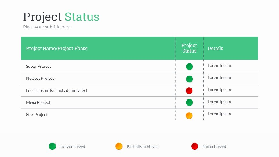 Project Status Powerpoint Template Lovely Project Status Powerpoint Presentation Template by Sananik