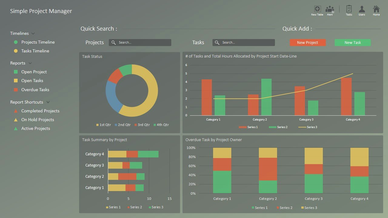 Project Status Powerpoint Template Luxury Rag Project Status Dashboard for Powerpoint Slidemodel