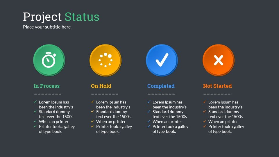 Project Status Powerpoint Template Unique Project Status Powerpoint Presentation Template by Sananik