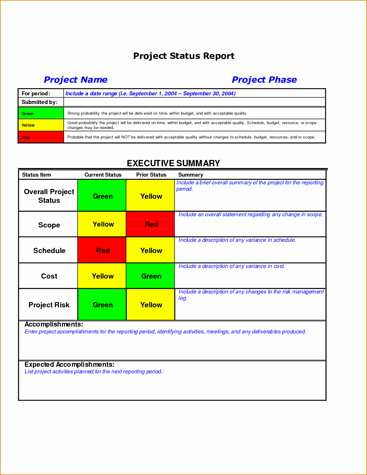 Project Status Report Template New Project Management Status Report Template to Pin