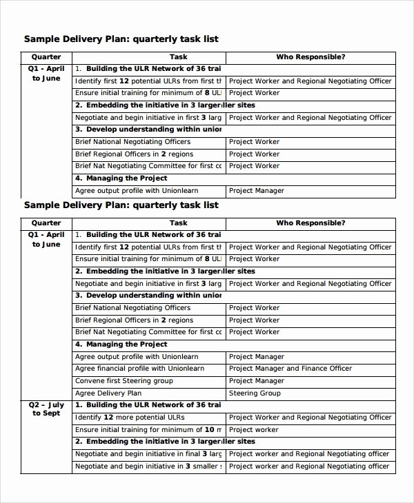Project Task List Template Beautiful 8 Project Task List Templates