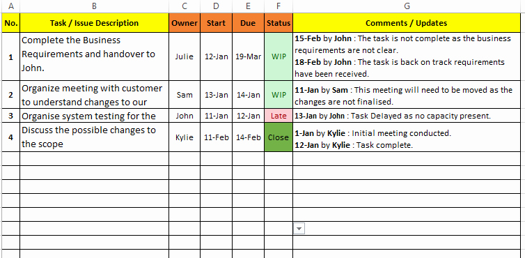 Project Task List Template Unique Task Management Excel Template Download Free