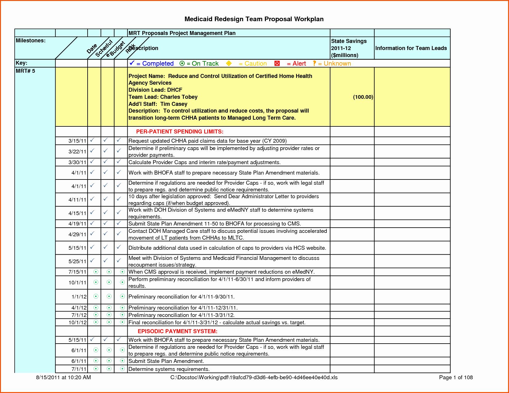 Project Work Plan Template Elegant Work Plan Template Excel