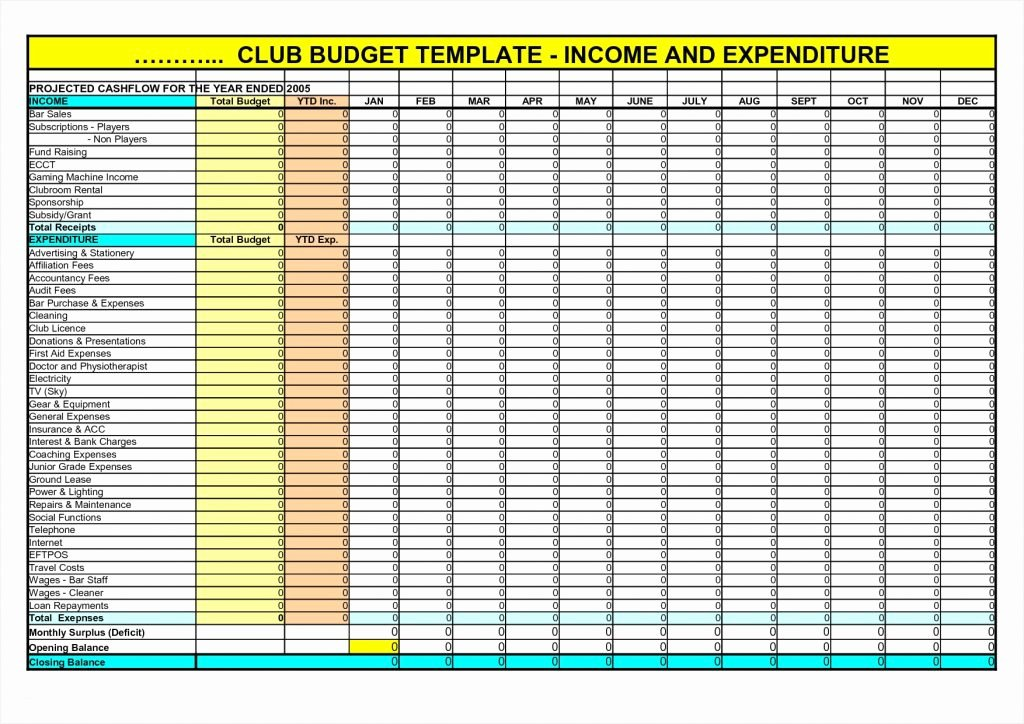Property Management Excel Template Inspirational Free Rental Property Spreadsheet Template Sample