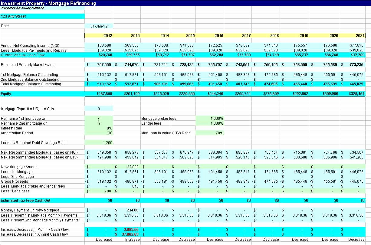 Property Management Excel Template Lovely Property Management Spreadsheet Free Download
