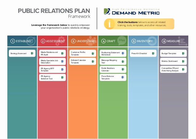 Public Relation Plan Template Awesome Public Relations Plan Framework