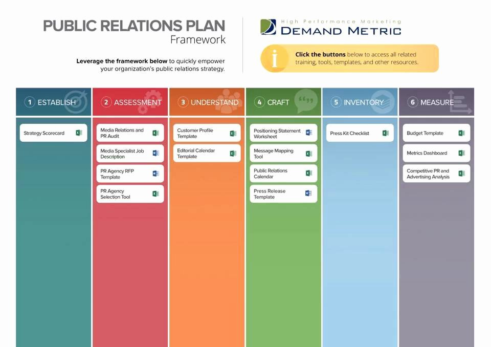 Public Relation Plan Template Luxury Public Relations Strategy Template