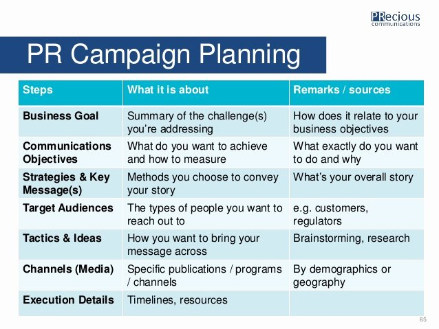 Public Relations Planning Template Unique M – Planning – Morrissey Harvey