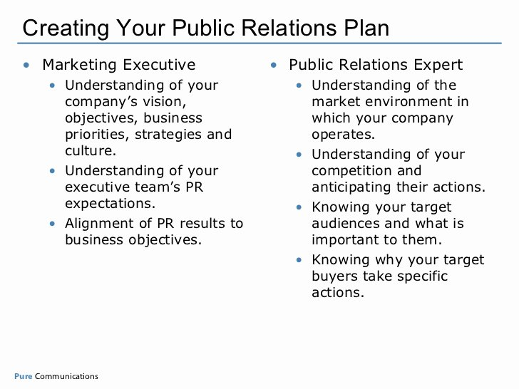 Public Relations Strategy Template New Creating Your Measurable Pr Plan