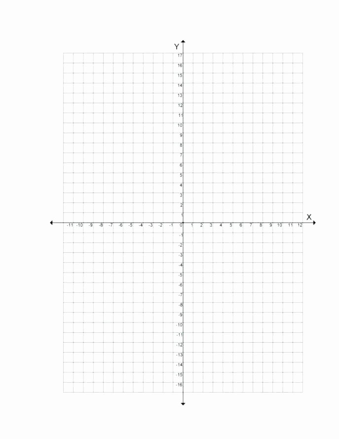 Quadrant Chart Excel Template Awesome Quadrant Graph In Excel Image Risk Grid 4 Paper 20×20