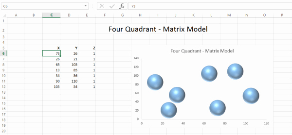 Quadrant Chart Excel Template Beautiful Calendar Template Excel