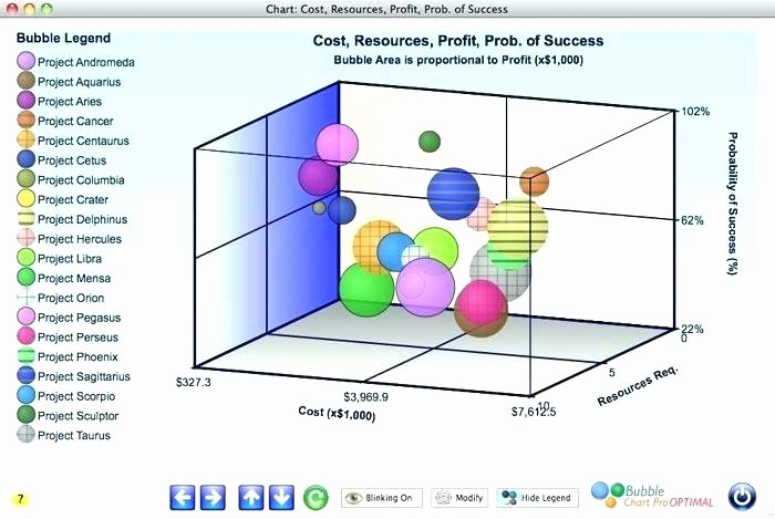 Quadrant Chart Excel Template Beautiful Excel Quadrant Chart Excel Quadrant Chart Bubble Maps