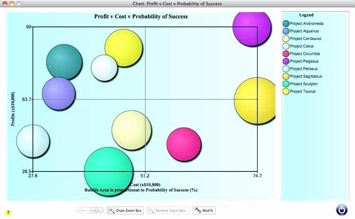 Quadrant Chart Excel Template Elegant Bubble Chart Excel Template