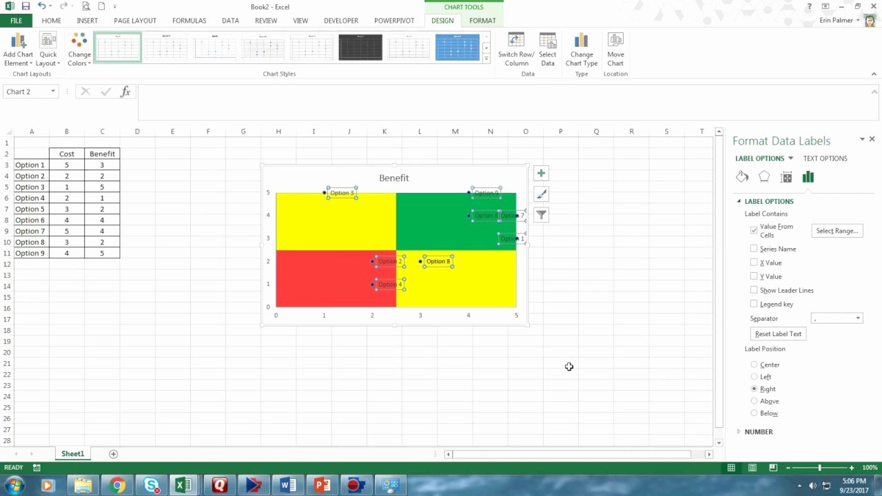 Quadrant Chart Excel Template Elegant Multi Colored Quadrant Chart In Excel