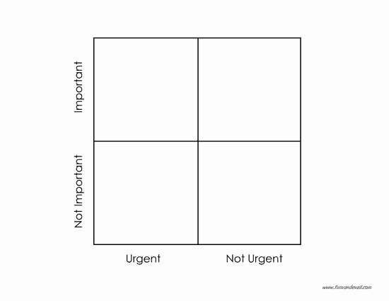 Quadrant Chart Excel Template Inspirational Blank Eisenhower Matrix Template Pdf Time Management Matrix
