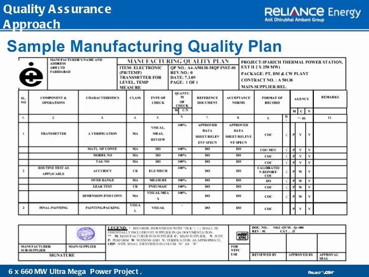 Quality assurance Plan Template Awesome Quality Management