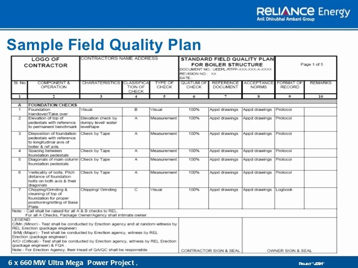 Quality assurance Plan Template New 11 Quality Management Plan Examples Pdf Word