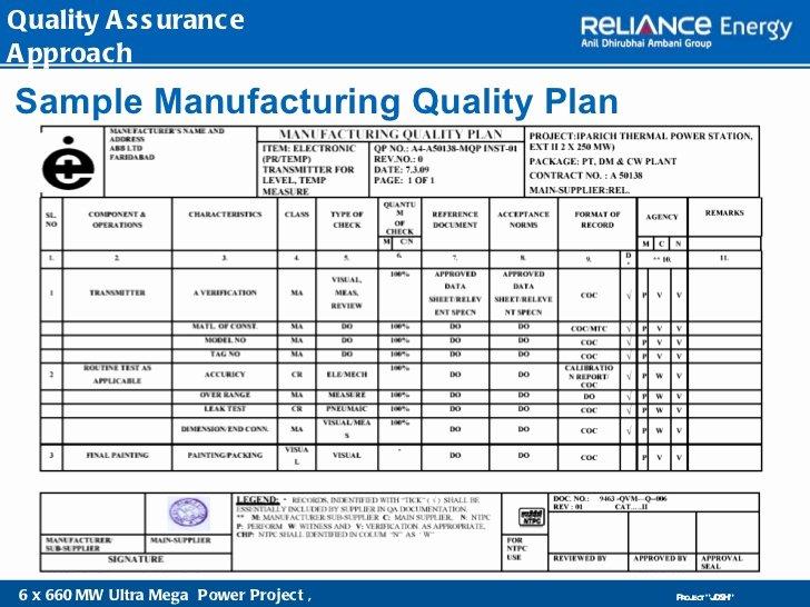 Quality assurance Plans Template Unique Quality Management