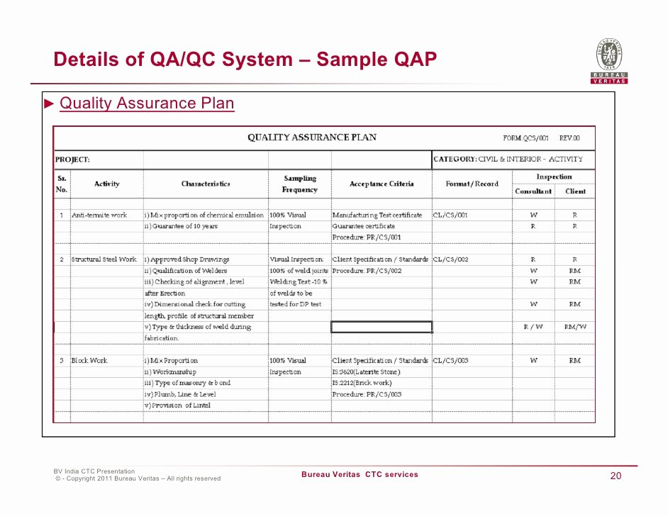 Quality assurance Program Template Awesome Quality assurance Plan Template Bureau Veritas