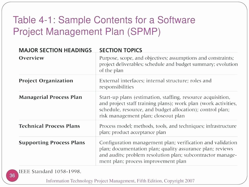 Quality assurance Program Template New Technology Control Plan Sample