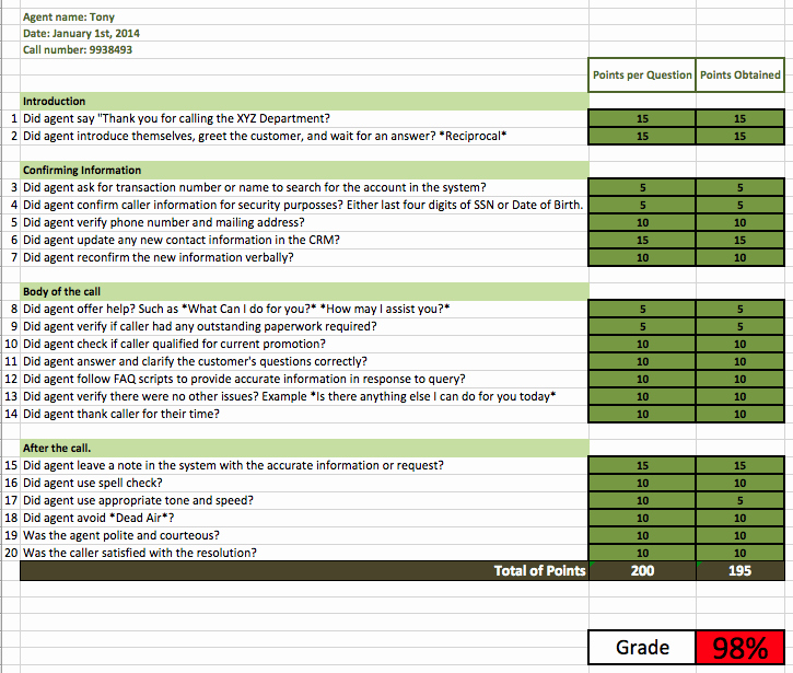 Quality assurance Template Excel New 29 Of Call Center Template