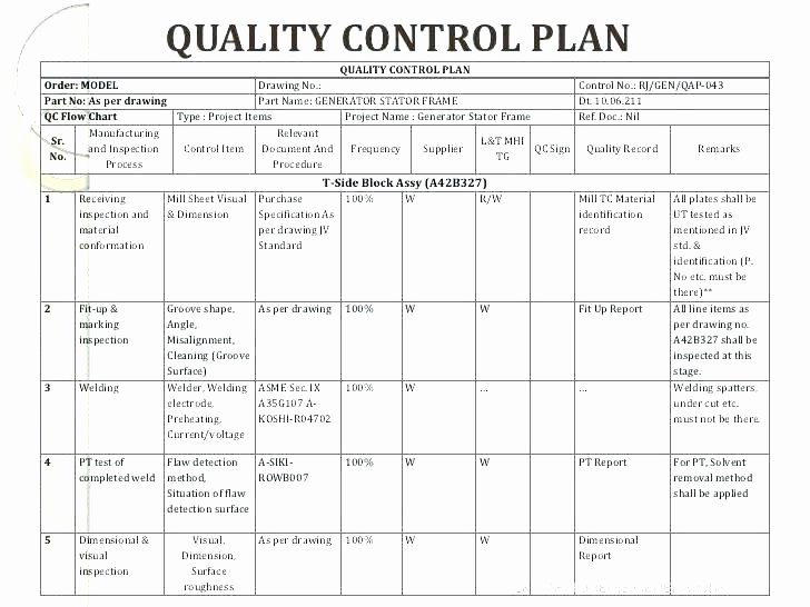 Quality Control Checklist Template Beautiful Quality Control Checklist Template 5 Essentials Of A