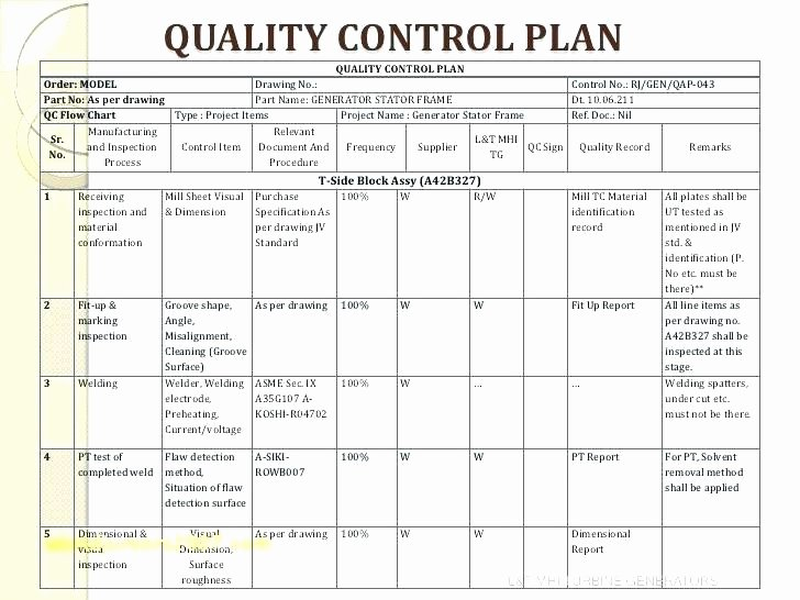 Quality Control Checklist Template Best Of Project Closure Sign F Document Template Inspiration