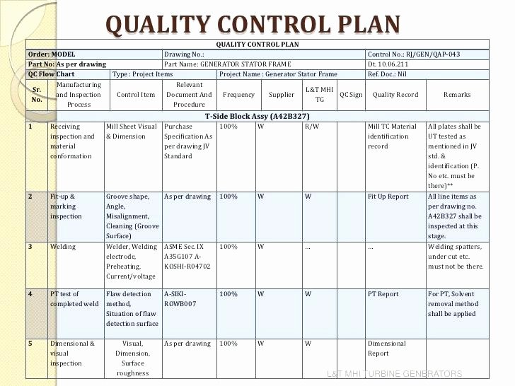Quality Control Template Excel Fresh Sample Quality Control Plan for Manufacturing Project