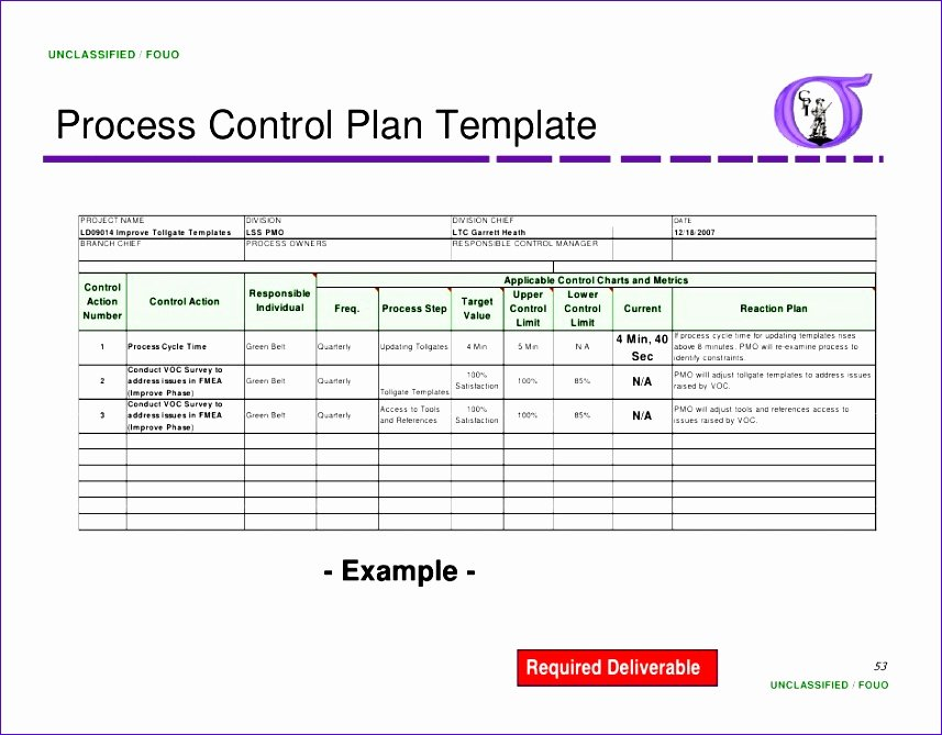 Quality Control Template Excel New 8 Quality assurance Template Excel Exceltemplates