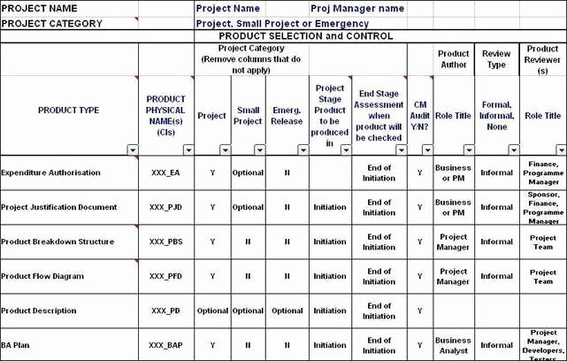 Quality Management Plan Template Awesome Project Quality Plan Project Quality Planning Quality
