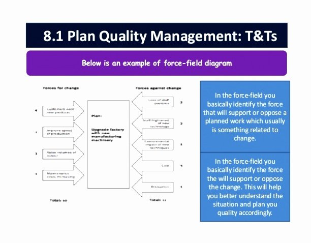 Quality Management Plan Template New 6 Construction Quality Management Plan Template Putor