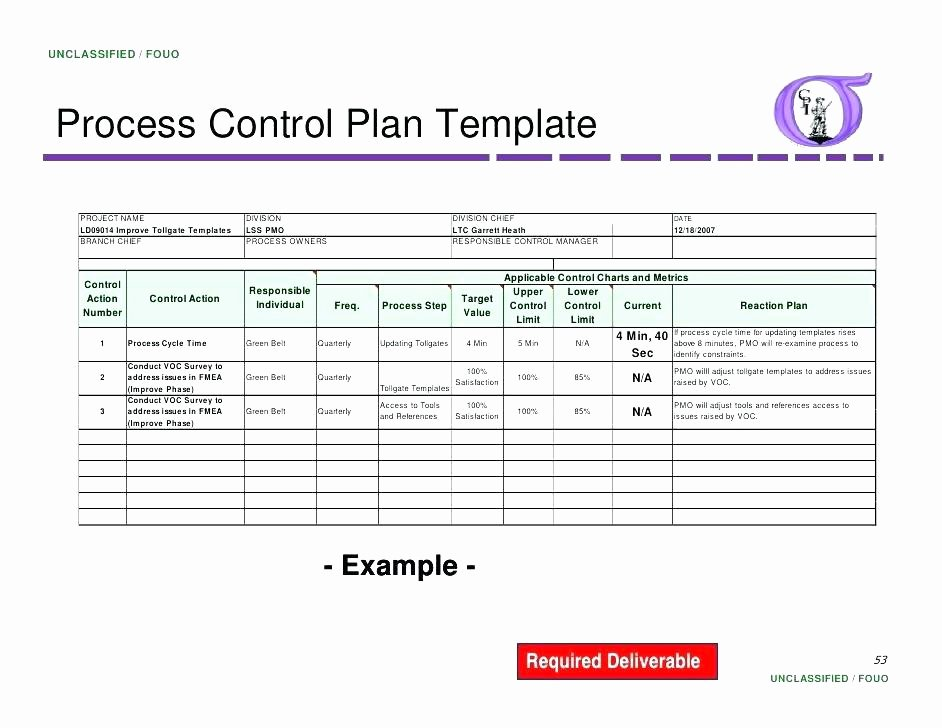 Quality Management Plan Template New Pretty Quality Control Plan Sample Template Quality