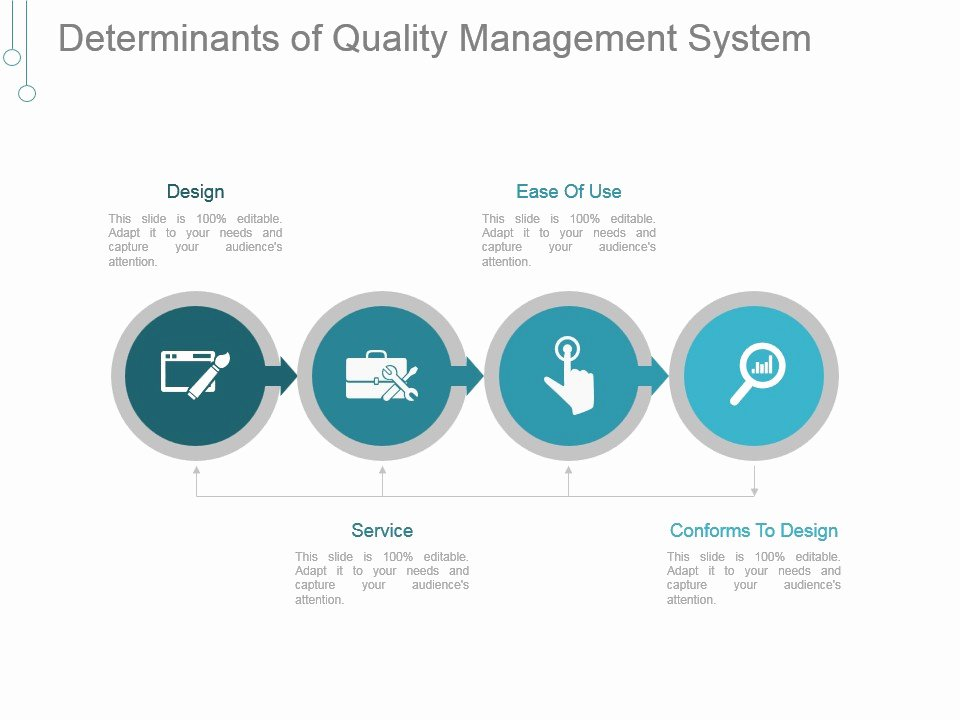 Quality Management System Template Fresh Determinants Quality Management System Powerpoint