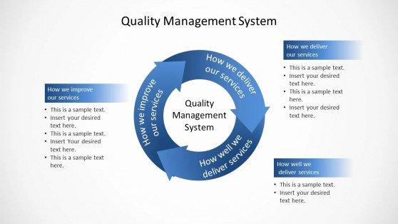Quality Management System Template Unique Quality Management System Powerpoint Templates