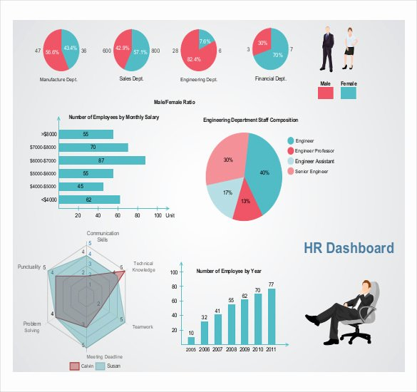 Recruiting Metrics Excel Template Fresh List Of Synonyms and Antonyms Of the Word Hr Metrics