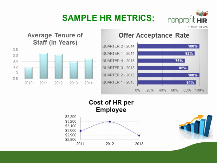 Recruiting Metrics Excel Template Inspirational Ready Set Measure Creating A Hr Metrics Dashboard