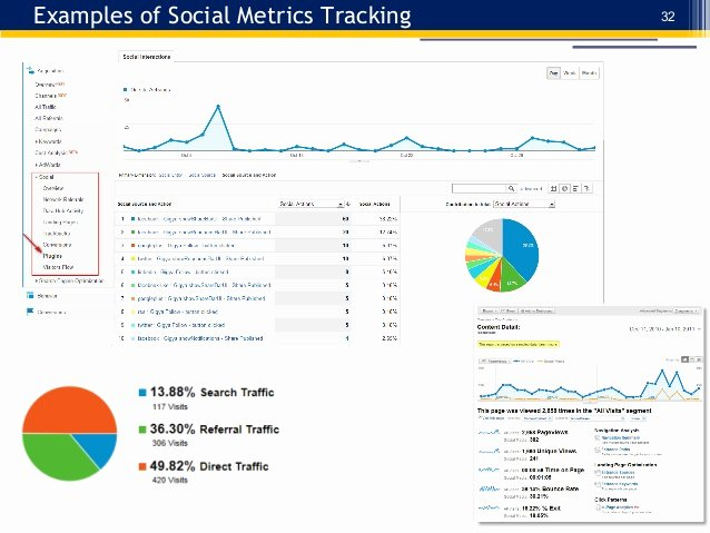 Recruiting Metrics Excel Template New Passive Candidate Engagement Building A social Recruiting