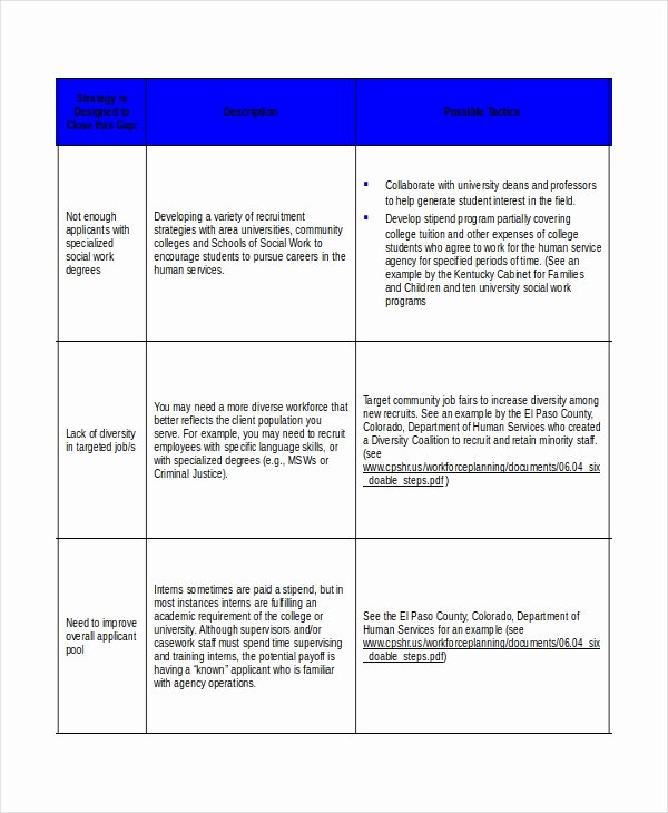 Recruiting Strategic Plan Template Awesome 15 Strategy Templates Free Sample Example format